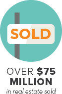 Sold-Stat-Image